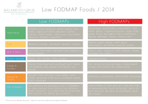 Low_fodmap_food_2014