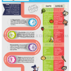 Low FODMAP Infographic