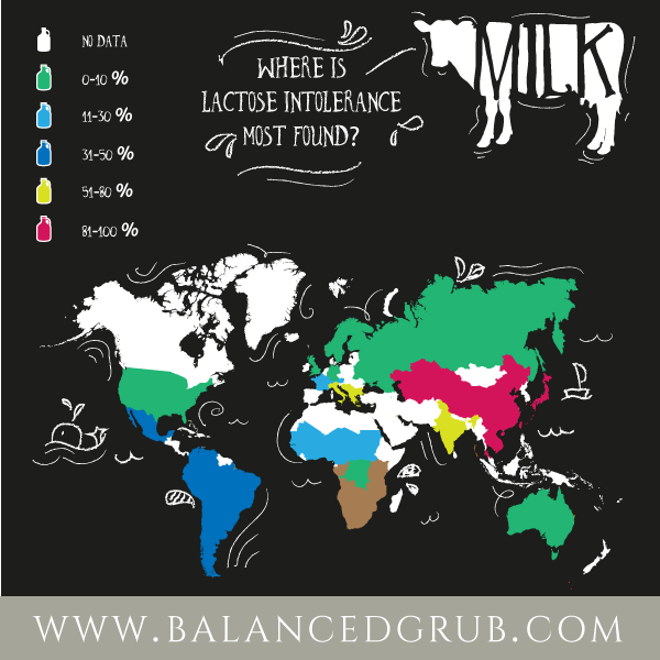 Lactose Intolerance World Wide